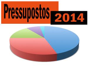 pressupostos-2014
